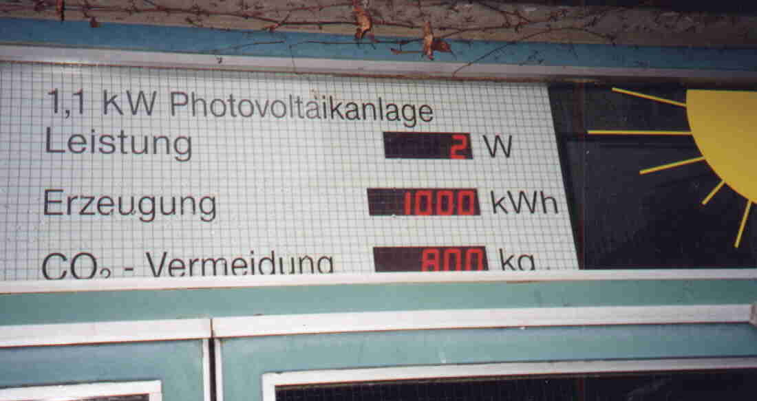 Foto 1000 kWh